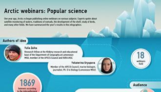 Инфографика вебинары