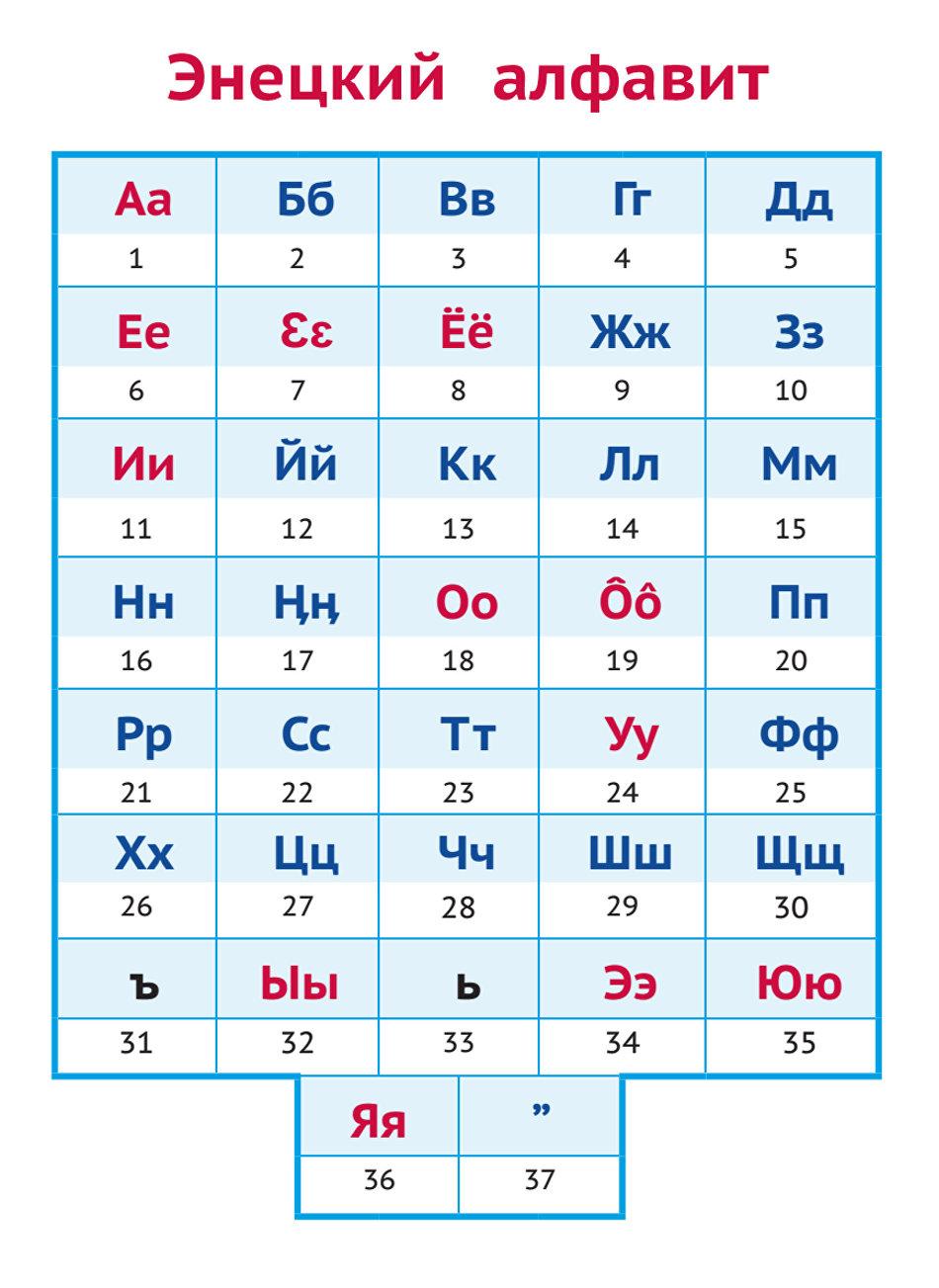 Энецкий алфавит