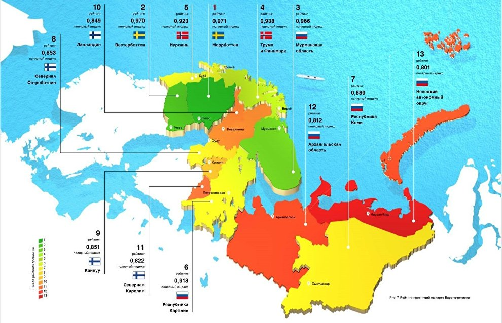 Polar Index of Barents Region 2020 now available