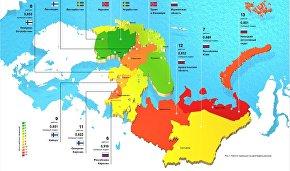 Полярный индекс Баренц-региона — 2020